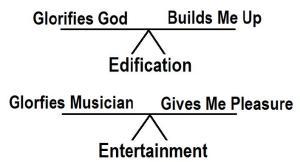 Graphic Entertain Edify